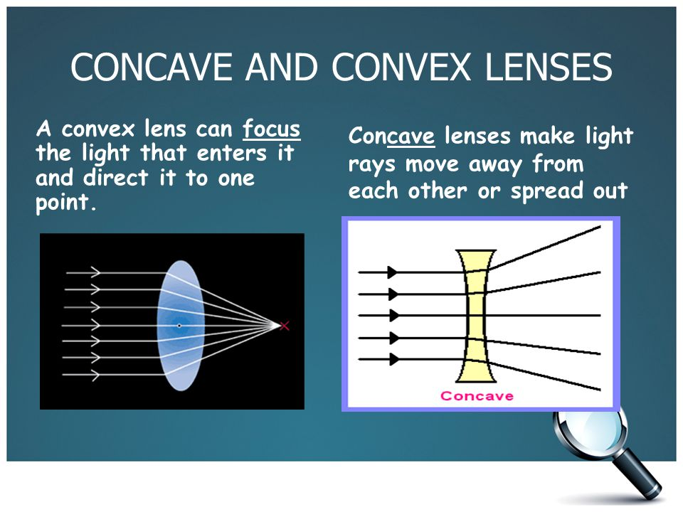 CONCAVE AND CONVEX LENSES A convex lens can focus the light that enters it and direct it to one point. Concave lenses make light rays move away from e