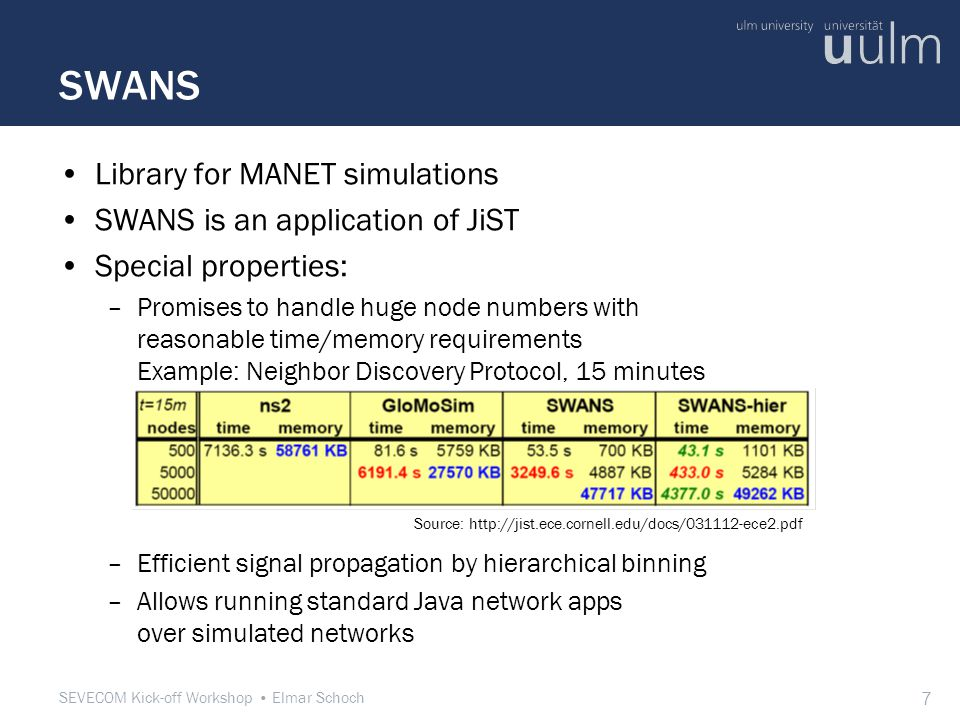 SEVECOM Kick-off Workshop Elmar Schoch 7 SWANS Library for MANET simulations SWANS is an application of JiST Special properties: –Promises to handle huge node numbers with reasonable time/memory requirements Example: Neighbor Discovery Protocol, 15 minutes –Efficient signal propagation by hierarchical binning –Allows running standard Java network apps over simulated networks Source: http://jist.ece.cornell.edu/docs/031112-ece2.pdf