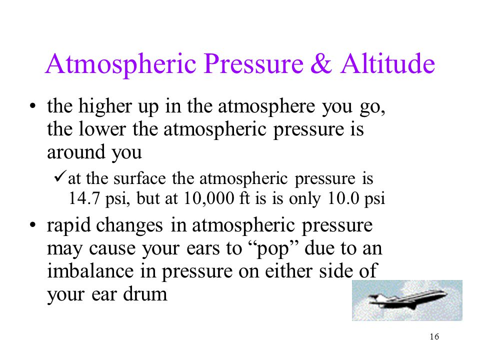 16 Atmospheric Pressure & Altitude the higher up in the atmosphere you go, the lower the atmospheric pressure is around you at the surface the atmospheric pressure is 14.7 psi, but at 10,000 ft is is only 10.0 psi rapid changes in atmospheric pressure may cause your ears to pop due to an imbalance in pressure on either side of your ear drum