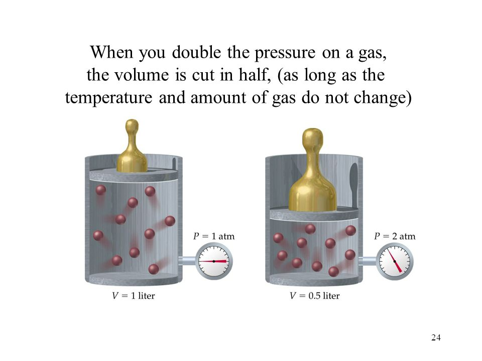 24 When you double the pressure on a gas, the volume is cut in half, (as long as the temperature and amount of gas do not change)