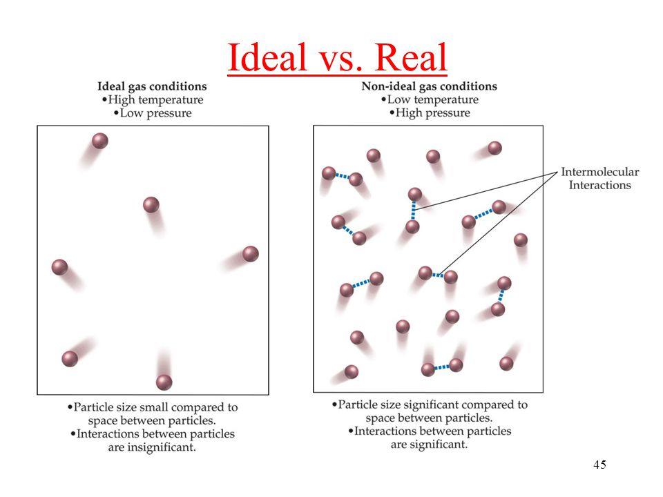 45 Ideal vs. Real