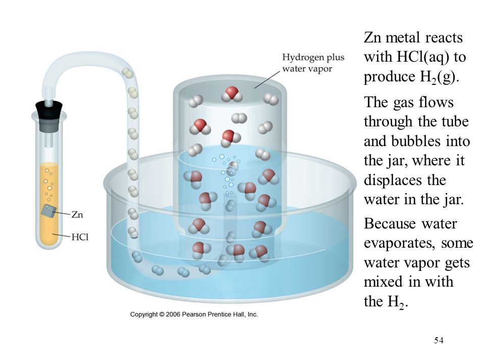 54 Zn metal reacts with HCl(aq) to produce H 2 (g). Because water evaporates, some water vapor gets mixed in with the H 2. The gas flows through the t