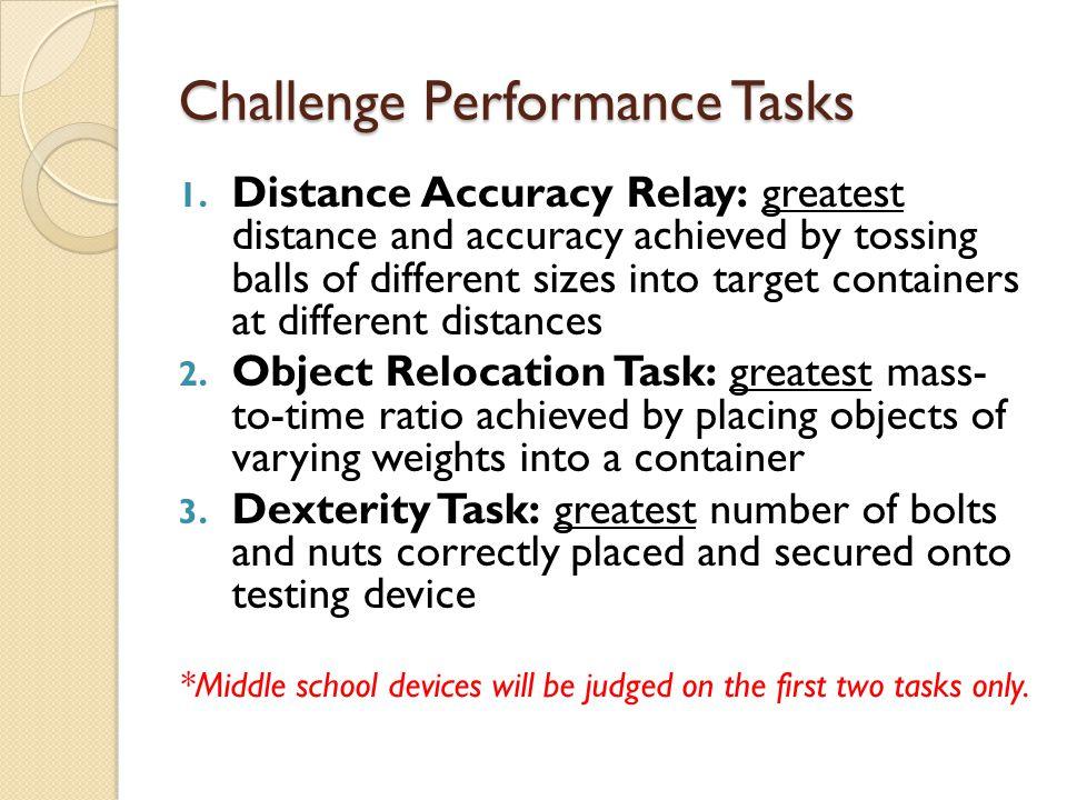 Challenge Performance Tasks 1.