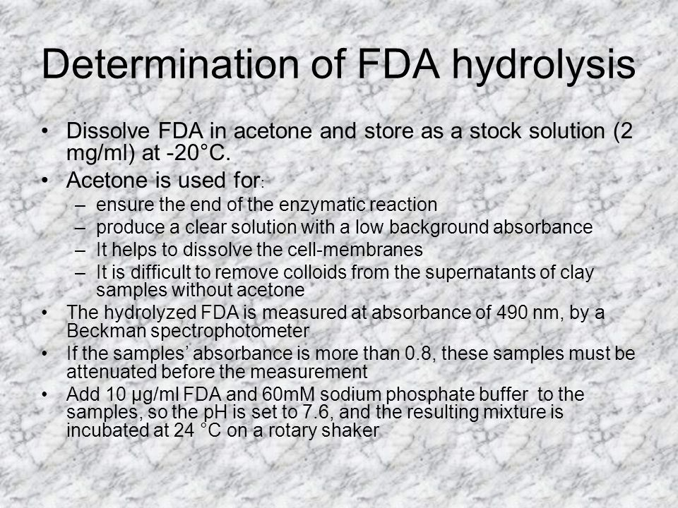 Determination of FDA hydrolysis Dissolve FDA in acetone and store as a stock solution (2 mg/ml) at -20°C.