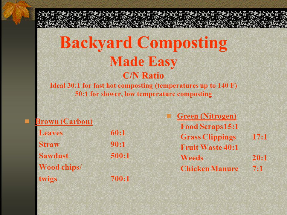 Backyard Composting Made Easy C/N Ratio Ideal 30:1 for fast hot composting (temperatures up to 140 F) 50:1 for slower, low temperature composting Brown (Carbon) Leaves60:1 Straw90:1 Sawdust500:1 Wood chips/ twigs700:1 Green (Nitrogen) Food Scraps15:1 Grass Clippings17:1 Fruit Waste40:1 Weeds20:1 Chicken Manure7:1