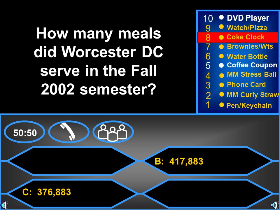 A: 498,883 D: 334,883 50:50 How many meals did Worcester DC serve in the Fall 2002 semester.