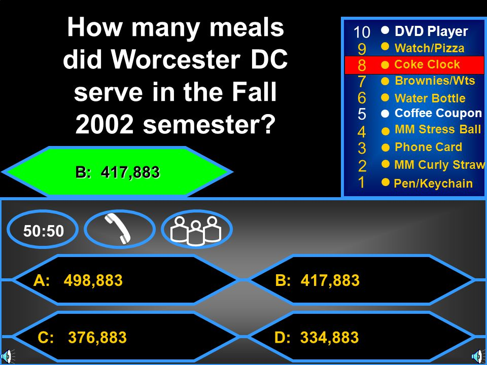 C: 376,883 50:50 How many meals did Worcester DC serve in the Fall 2002 semester.