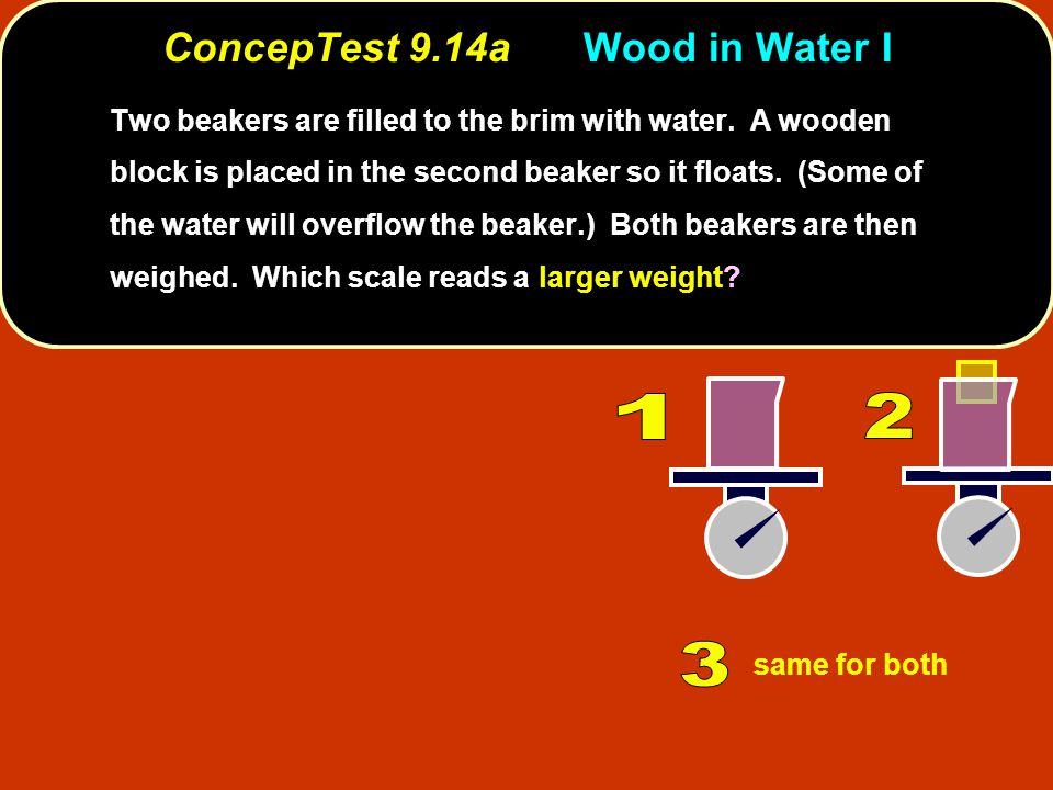ConcepTest 9.14aWood in Water I Two beakers are filled to the brim with water. A wooden block is placed in the second beaker so it floats. (Some of th