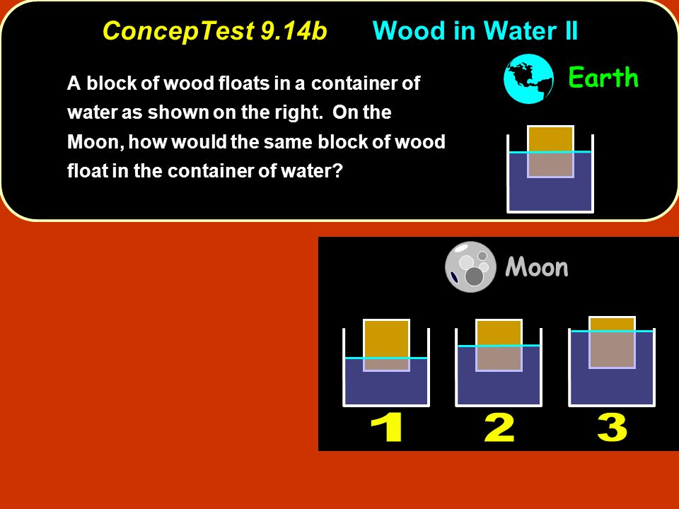 ConcepTest 9.14bWood in Water II A block of wood floats in a container of water as shown on the right. On the Moon, how would the same block of wood f