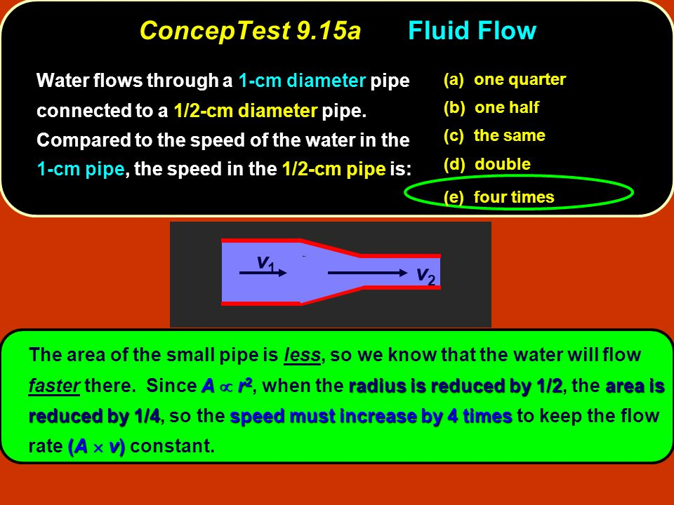 A  r 2 radius is reduced by1/2area is reduced by 1/4speed must increase by 4 times (A  v) The area of the small pipe is less, so we know that the wa