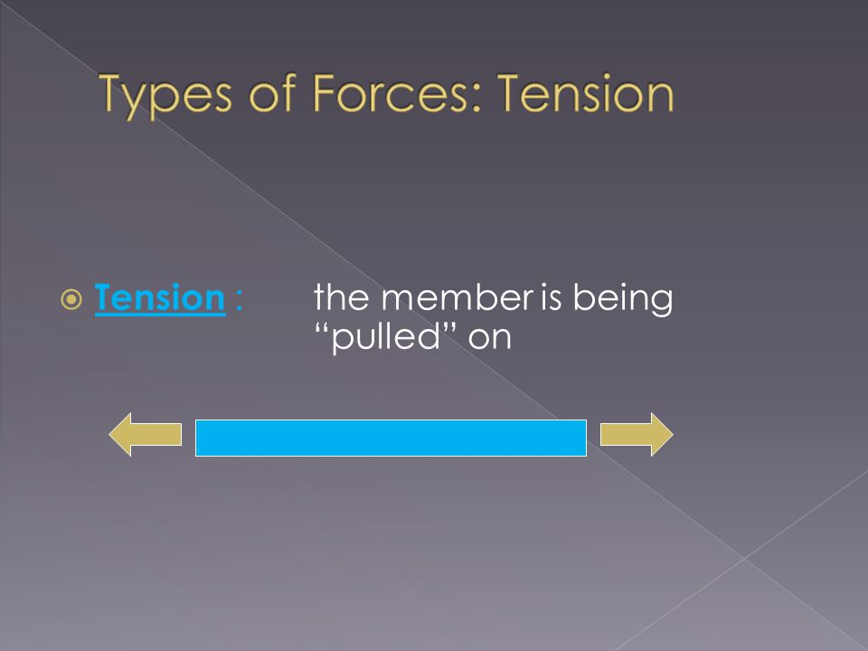  Tension : the member is being pulled on