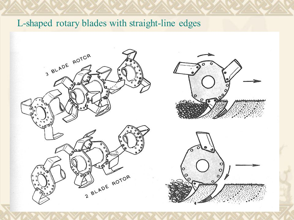 L-shaped rotary blades with straight-line edges