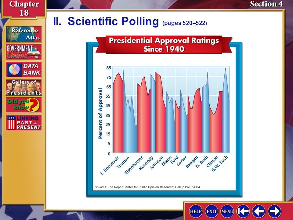 Section 4-8 II.Scientific Polling (pages 520–522)