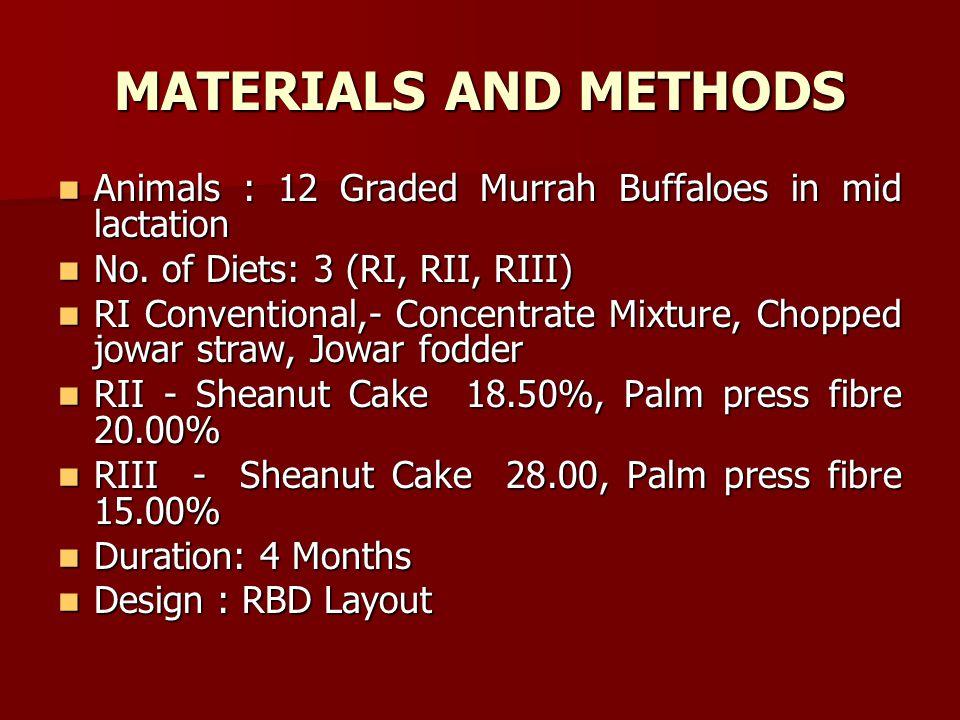 MATERIALS AND METHODS Animals : 12 Graded Murrah Buffaloes in mid lactation Animals : 12 Graded Murrah Buffaloes in mid lactation No. of Diets: 3 (RI,