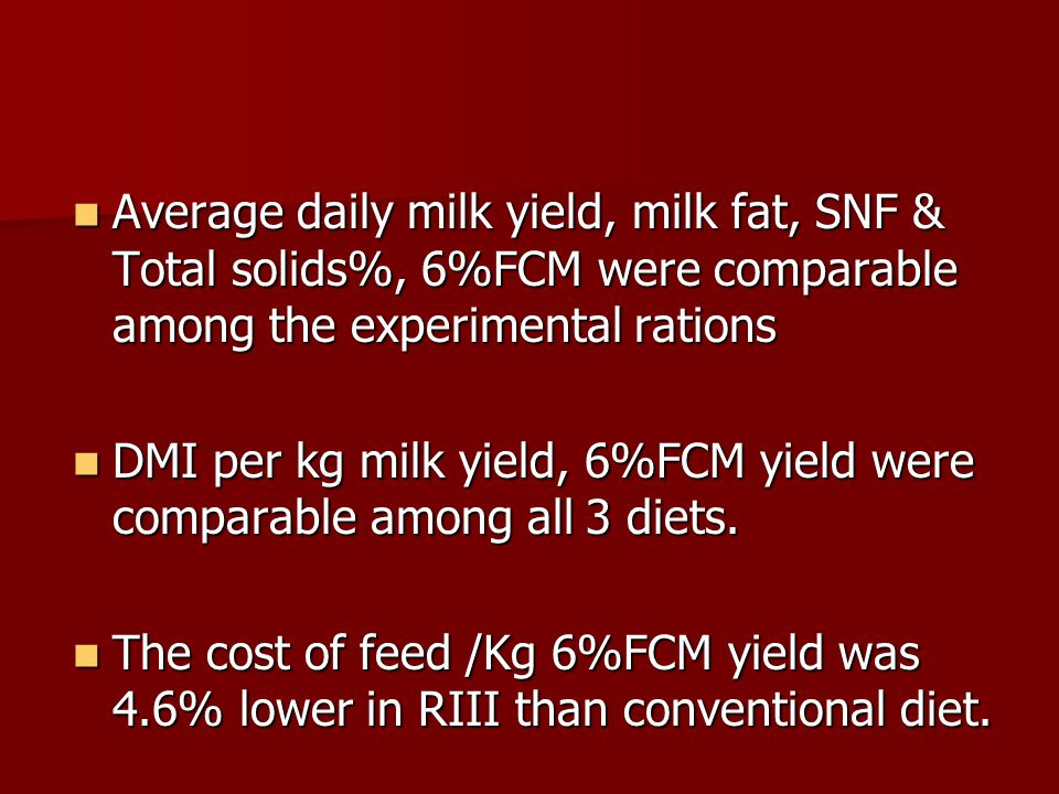 Average daily milk yield, milk fat, SNF & Total solids%, 6%FCM were comparable among the experimental rations Average daily milk yield, milk fat, SNF