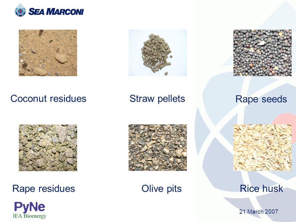 21 March 2007 Coconut residuesStraw pellets Rape seeds Rape residuesOlive pitsRice husk