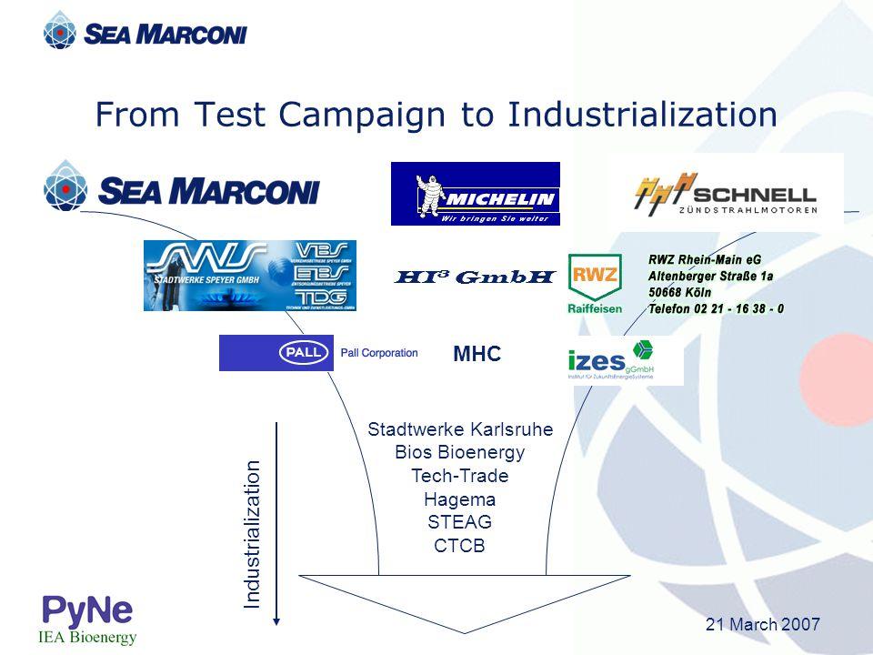 21 March 2007 MHC Stadtwerke Karlsruhe Bios Bioenergy Tech-Trade Hagema STEAG CTCB From Test Campaign to Industrialization Industrialization HI 3 GmbH
