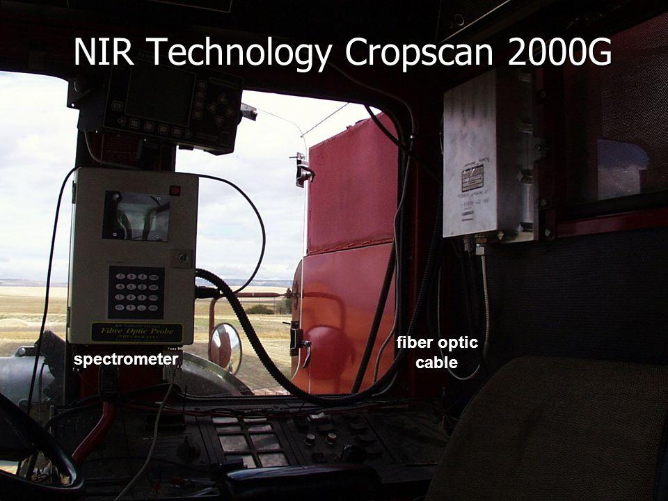 2/20/2007 NIR Technology Cropscan 2000G spectrometer fiber optic cable