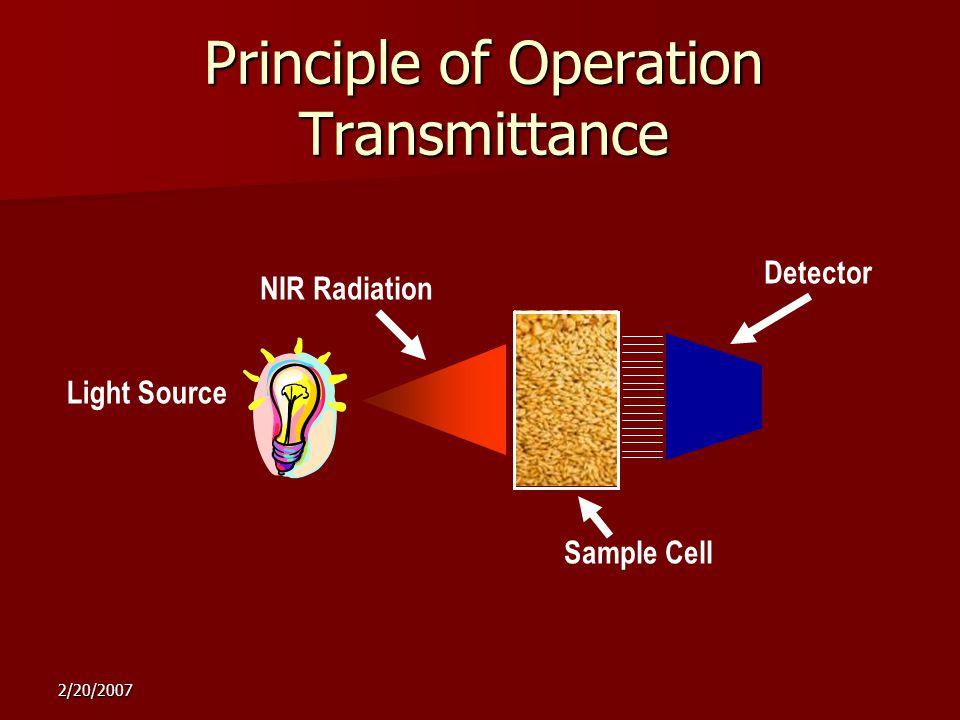2/20/2007 Principle of Operation Transmittance Detector Sample Cell NIR Radiation Light Source