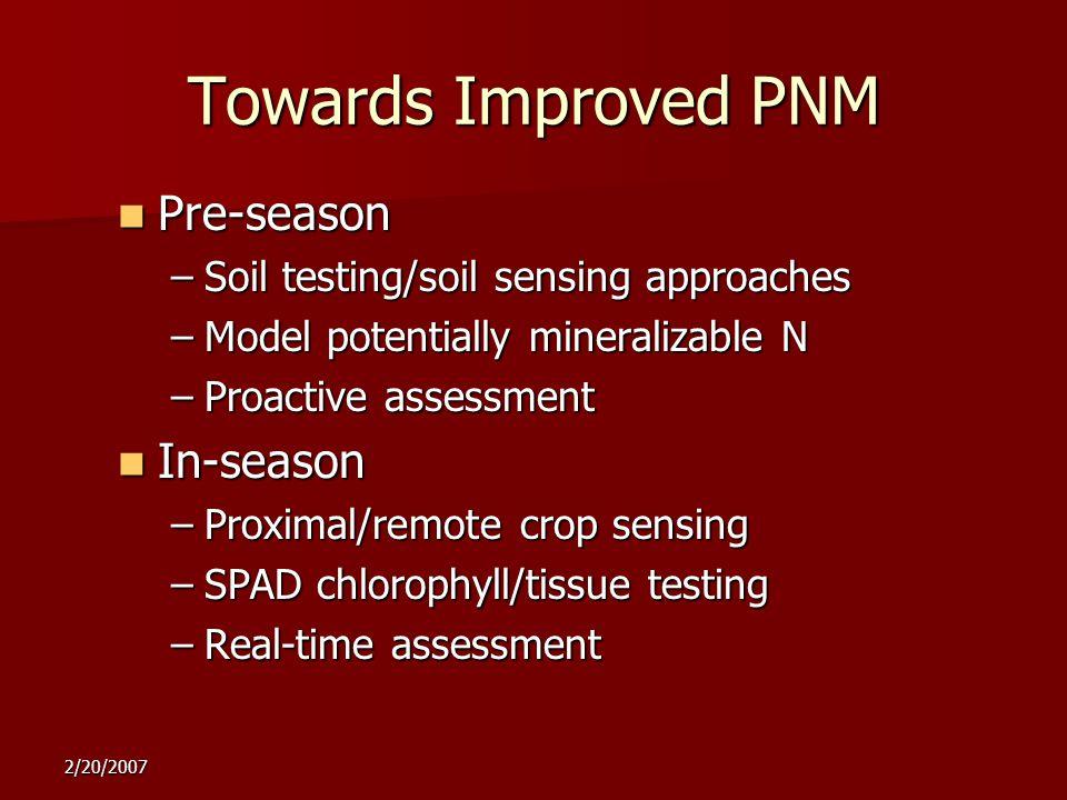 2/20/2007 Towards Improved PNM Pre-season Pre-season –Soil testing/soil sensing approaches –Model potentially mineralizable N –Proactive assessment In