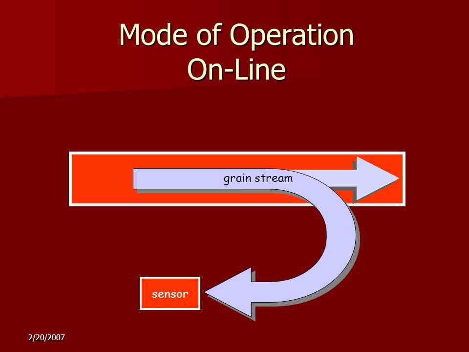 2/20/2007 Mode of Operation On-Line sensor grain stream
