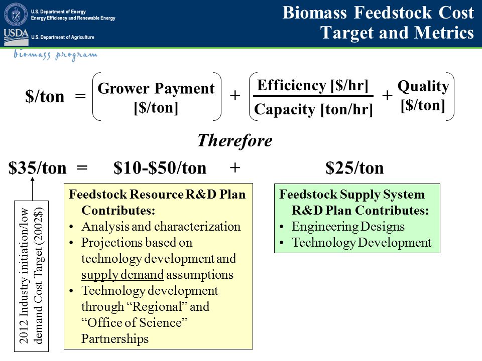 Biorefining Depends on Feedstock