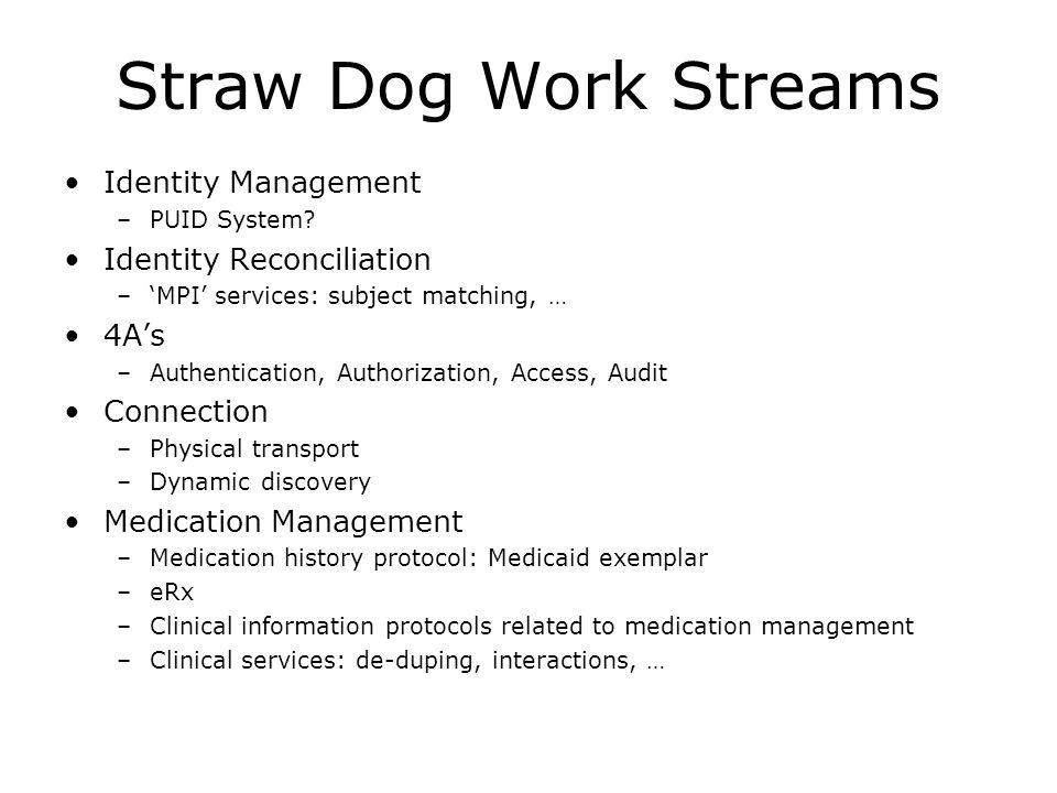Straw Dog Work Streams Identity Management –PUID System.