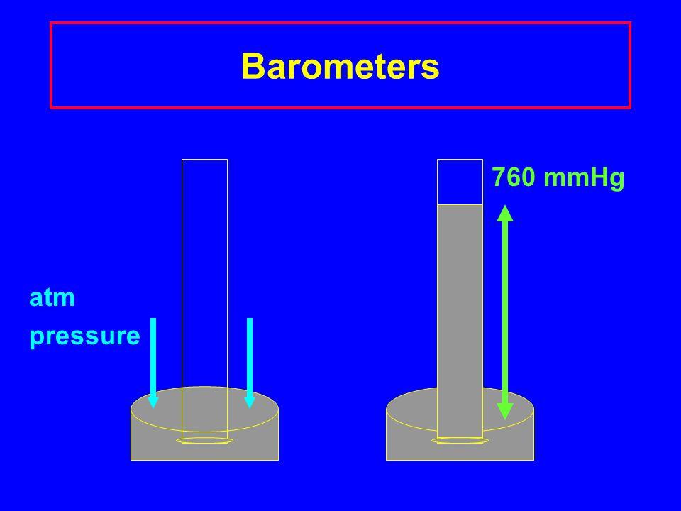 Types of Pressure Units PressureUsed in 760 mm Hg or 760 torrChemistry 14.7 lb/in.