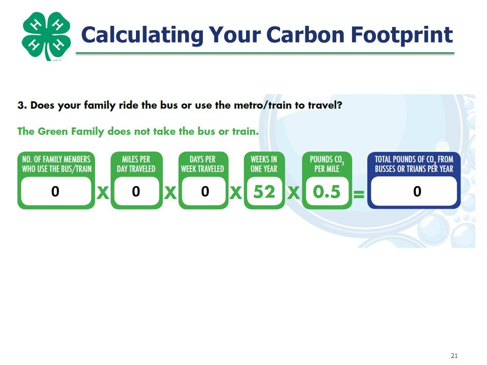21 Calculating Your Carbon Footprint 0000