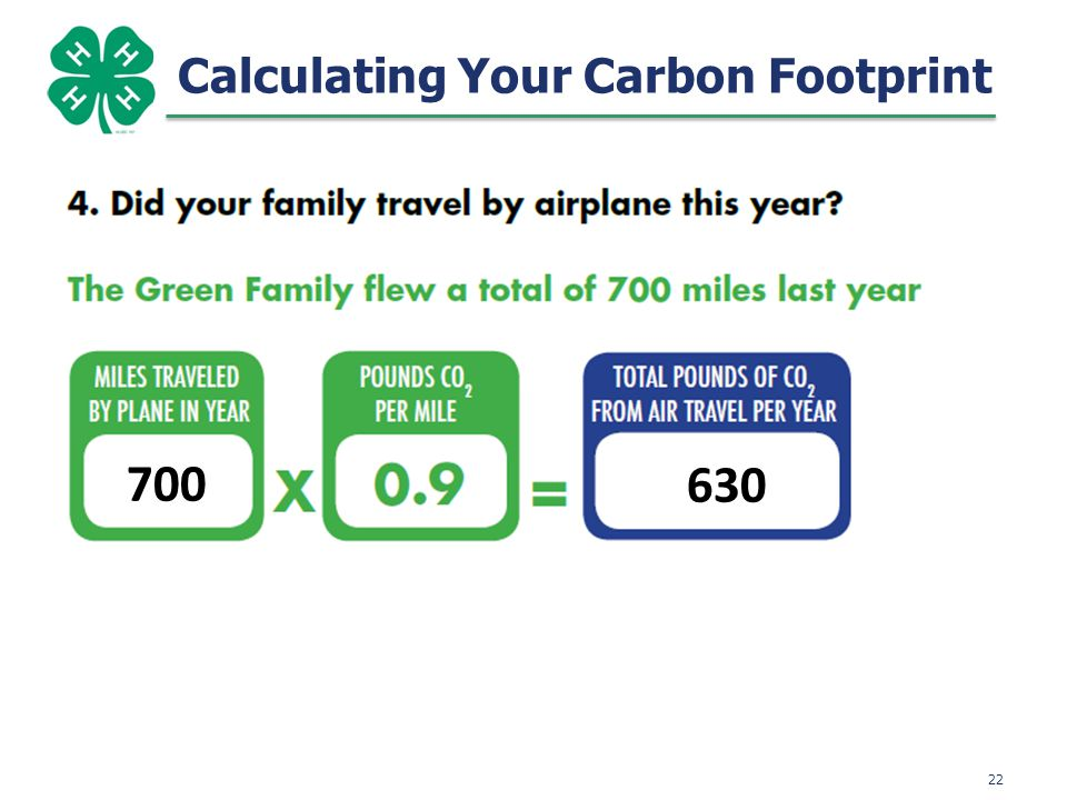 22 Calculating Your Carbon Footprint 700 630