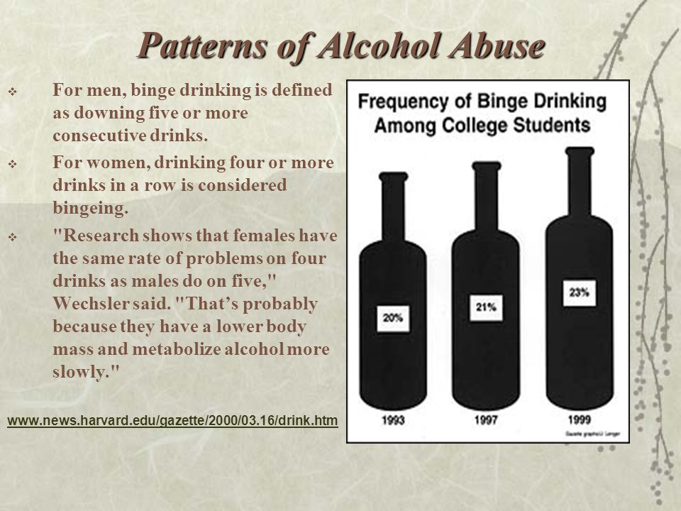 Patterns of Alcohol Abuse  For men, binge drinking is defined as downing five or more consecutive drinks.  For women, drinking four or more drinks i