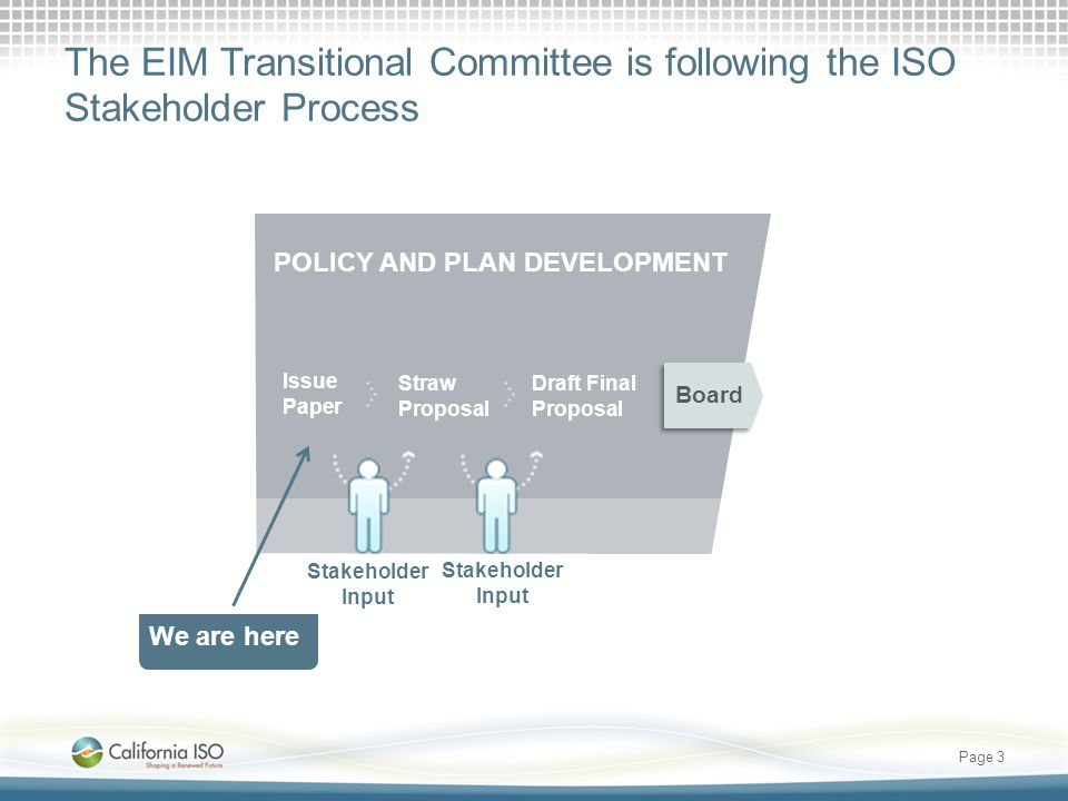 The EIM Transitional Committee is following the ISO Stakeholder Process Page 3 POLICY AND PLAN DEVELOPMENT Issue Paper Board We are here Straw Proposal Draft Final Proposal Stakeholder Input
