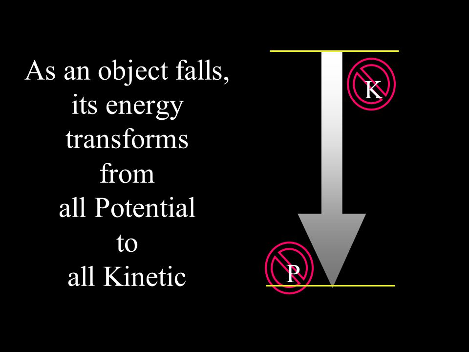 As an object falls, its energy transforms from all Potential to all Kinetic P K P K