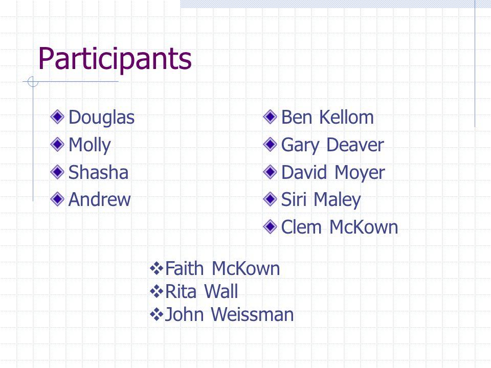 Participants Douglas Molly Shasha Andrew Ben Kellom Gary Deaver David Moyer Siri Maley Clem McKown  Faith McKown  Rita Wall  John Weissman