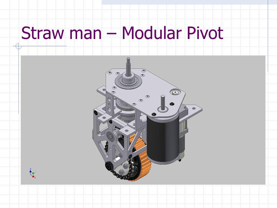 Straw man – Modular Pivot