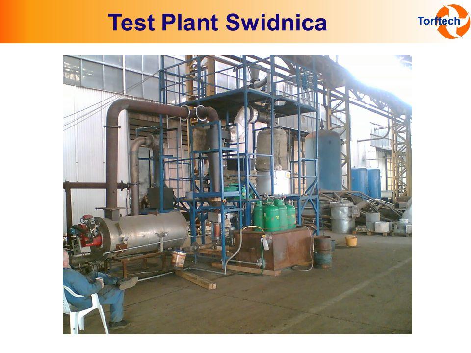 Test Plant Swidnica
