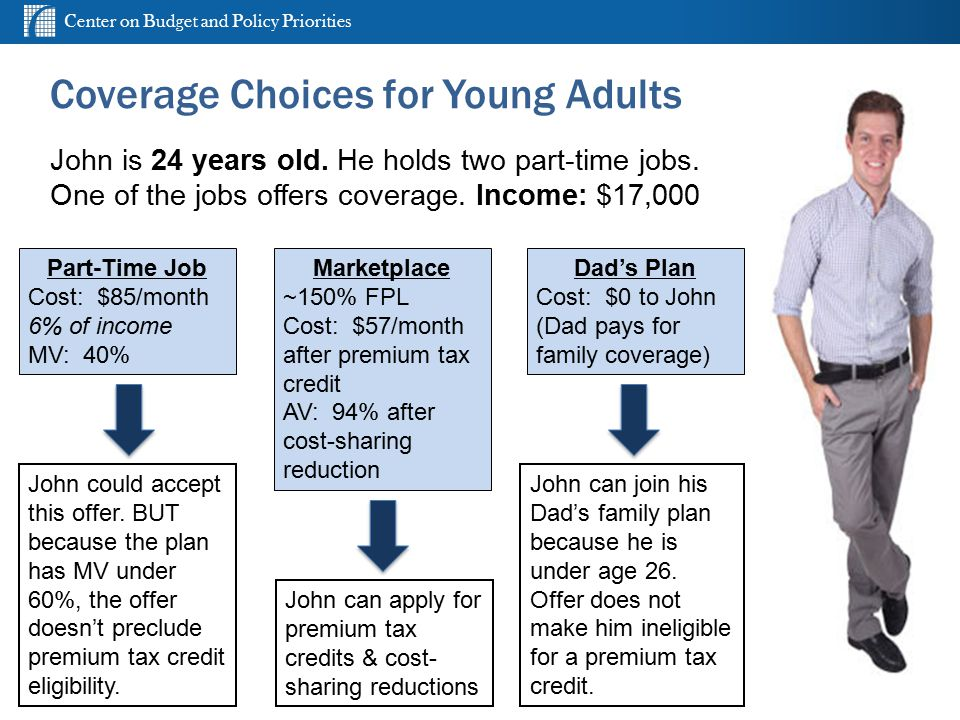 Center on Budget and Policy Priorities cbpp.org Coverage Choices for Young Adults 8 John is 24 years old.