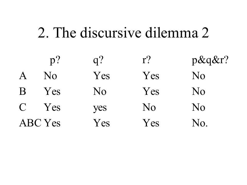 2. The discursive dilemma 2 p q r p&q&r ANoYesYesNo BYesNoYesNo CYesyesNoNo ABCYesYesYesNo.