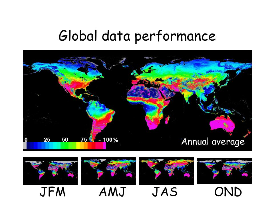 Global data performance JFM AMJ JAS OND Annual average 0 25 100 % 5075