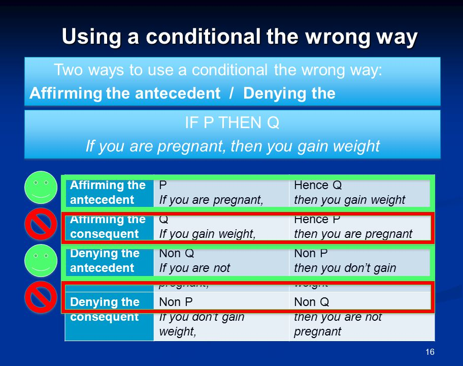 16 Using a conditional the wrong way Two ways to use a conditional the wrong way: Affirming the antecedent / Denying the consequence Two ways to use a conditional the wrong way: Affirming the antecedent / Denying the consequence Affirming the antecedent P If you are pregnant, Hence Q then you gain weight Affirming the consequent Q If you gain weight, Hence P then you are pregnant Denying the antecedent Non Q If you are not pregnant, Non P then you don't gain weight Denying the consequent Non P If you don't gain weight, Non Q then you are not pregnant IF P THEN Q If you are pregnant, then you gain weight IF P THEN Q If you are pregnant, then you gain weight