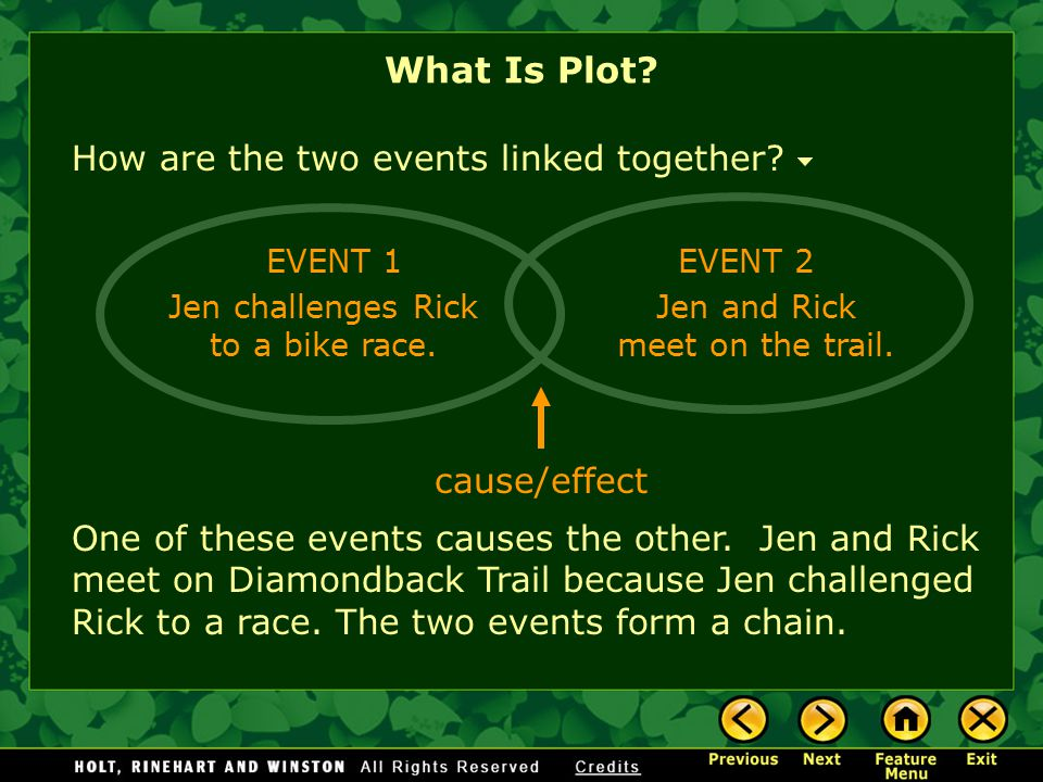 How are the two events linked together. What Is Plot.