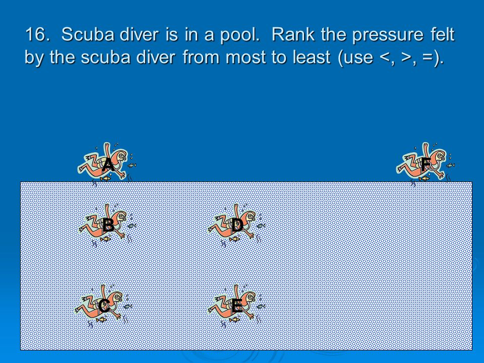 16. Scuba diver is in a pool. Rank the pressure felt by the scuba diver from most to least (use, =). BACEDF