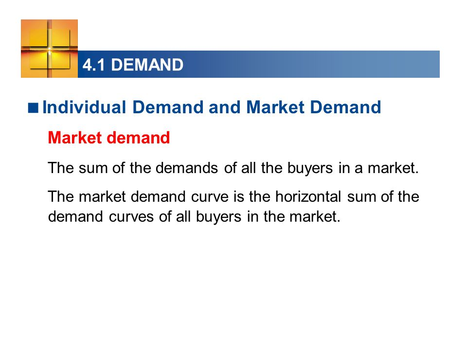  Individual Demand and Market Demand Market demand The sum of the demands of all the buyers in a market.