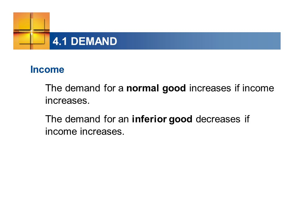 4.1 DEMAND Income The demand for a normal good increases if income increases.