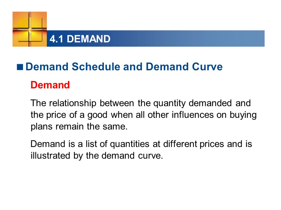 4.1 DEMAND Demand schedule A list of the quantities demanded at each different price when all the other influences on buying plans remain the same.