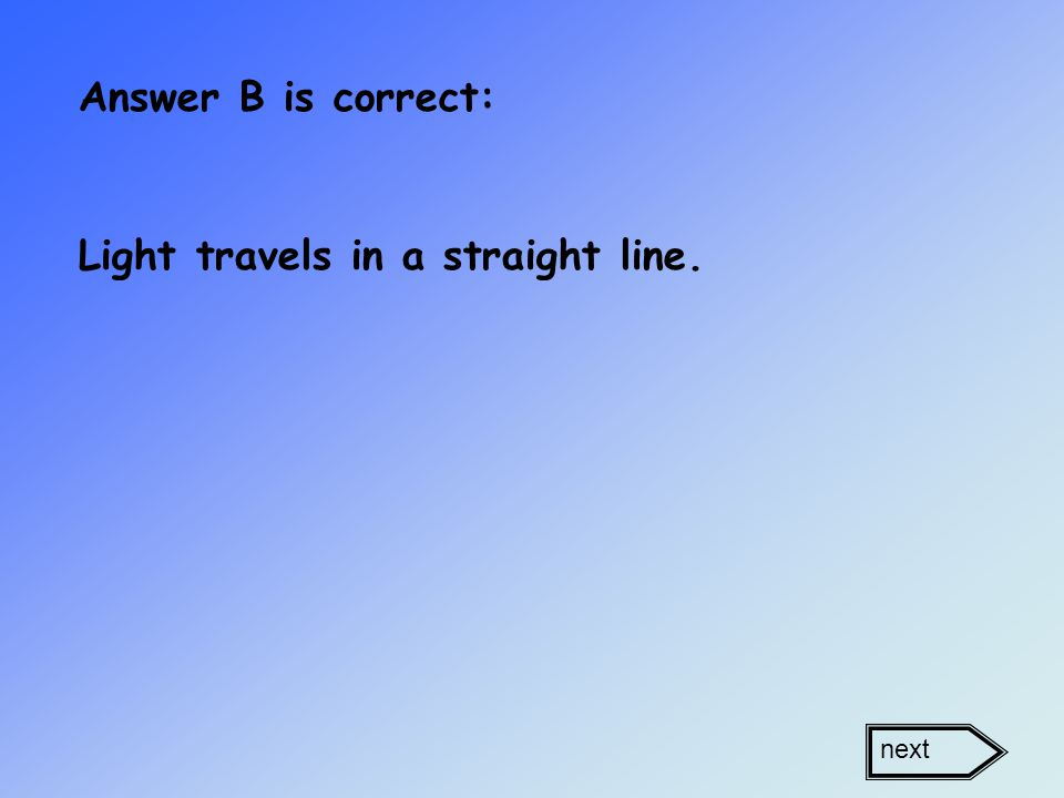 Answer B is correct: Light travels in a straight line. next
