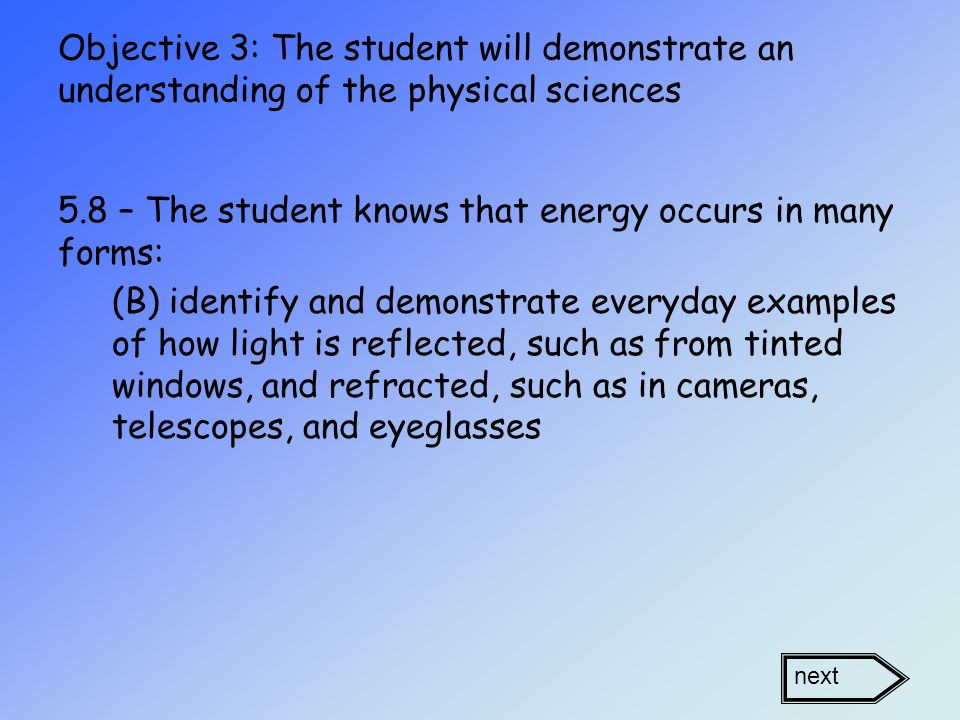 Objective 3: The student will demonstrate an understanding of the physical sciences 5.8 – The student knows that energy occurs in many forms: (B) identify and demonstrate everyday examples of how light is reflected, such as from tinted windows, and refracted, such as in cameras, telescopes, and eyeglasses next