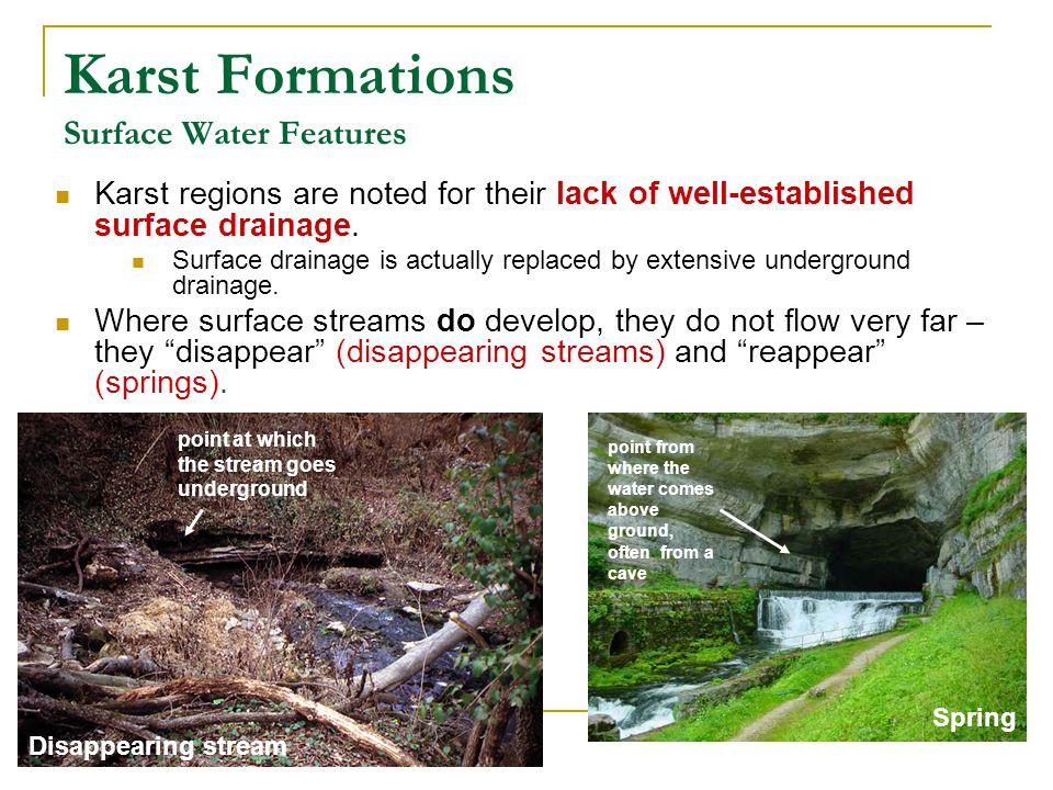 Water Drainage Example: Ogallala Aquifer 174,000 sq.
