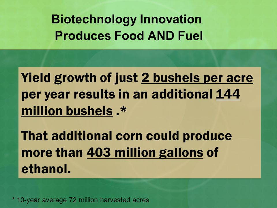 Biotechnology Innovation Produces Food AND Fuel Yield growth of just 2 bushels per acre per year results in an additional 144 million bushels.* That additional corn could produce more than 403 million gallons of ethanol.