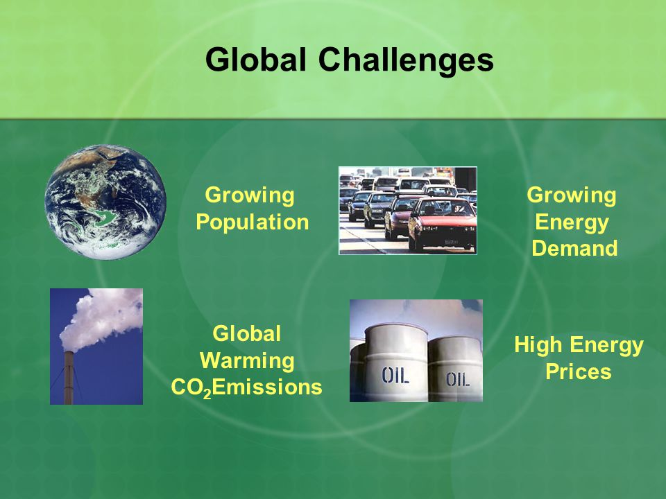 Global Challenges Global Warming CO 2 Emissions Growing Population High Energy Prices Growing Energy Demand